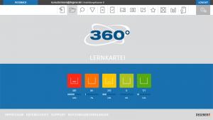 360° online Lernkartei