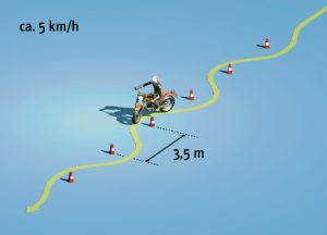 Grundfahraufgabe A 1 - Slalom_mit_Schrittgeschwindigkeit