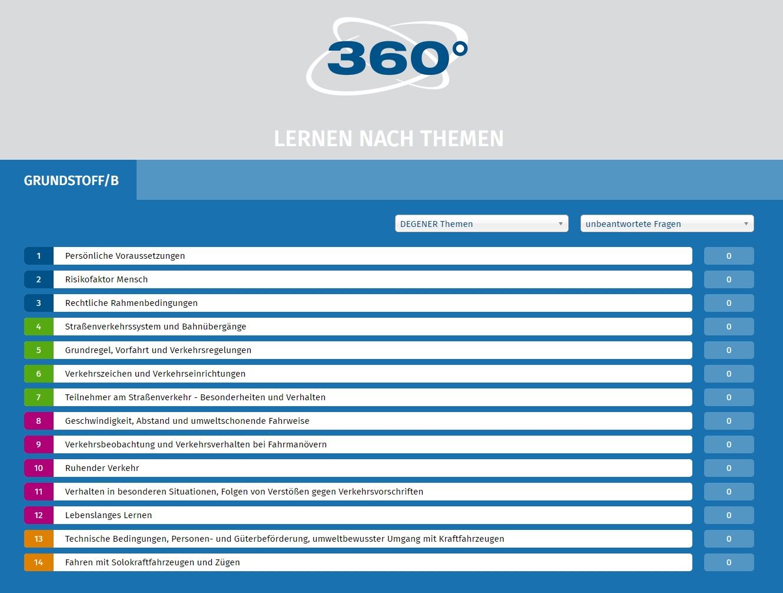 360° online Lernen nach Themen